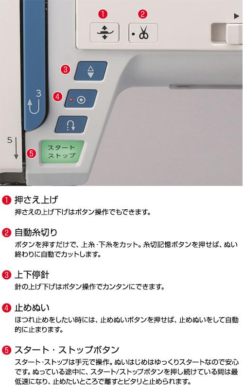 Atelier7s 各ボタン