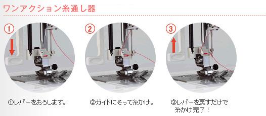 ワンアクション糸通し器