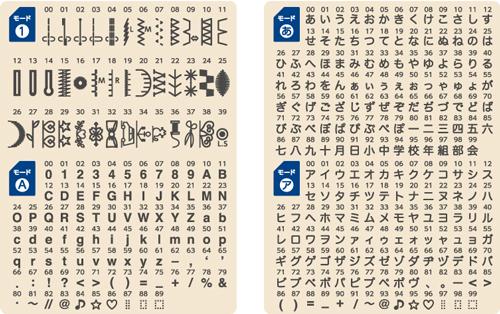 40種類のステッチと文字縫い